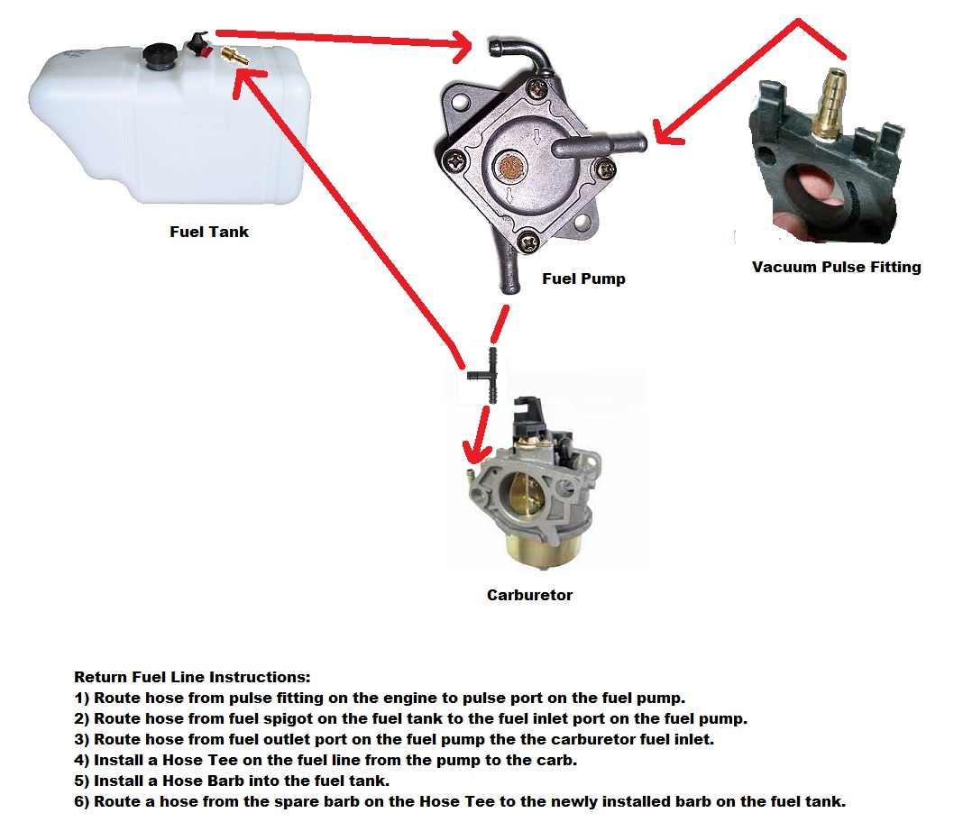 ez go golf cart wiring diagram for 1998  ez  get free